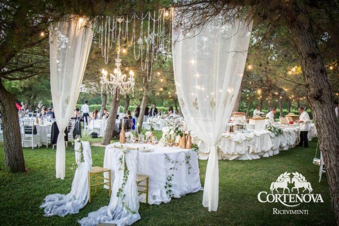 Popolare Bella stagione e ricevimento all'aperto: i pro e i contro - Weddings VF33